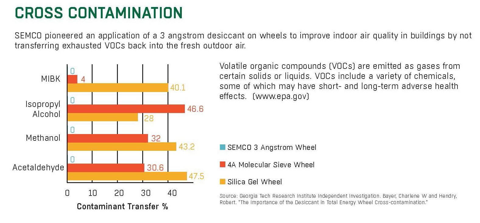 3_Wheel_Competition_Comparison_-_SEMCO_2015-08.jpg